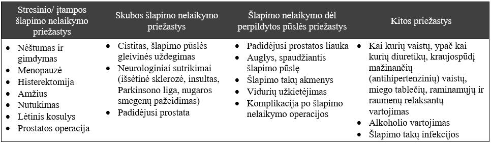 kas išgydys hipertenziją)